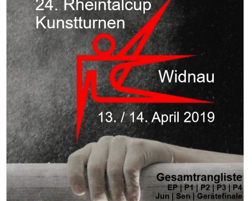 Hörr und Rimenidis in der Schweiz erfolgreich